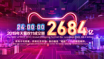 Back Up of T-mall Online Sales Value Reach 268.4 Billion RMB($383.4Billion USD) on 11.11 Shopping Festival